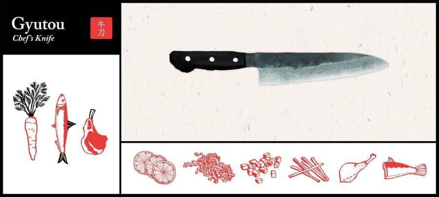 Gyuto Knife - Japanese chef knife. What is a Gyuto knife used for?